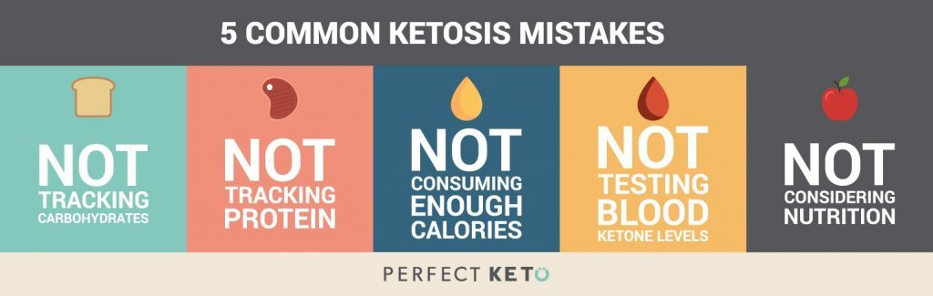 5 Common Keto Diet Mistakes